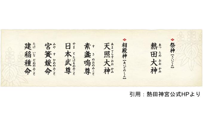 熱田神宮祭神